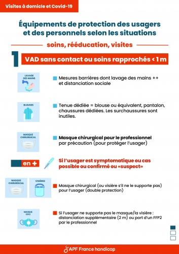 EPI VAD sans contact ou soins rapprochés 1.jpg